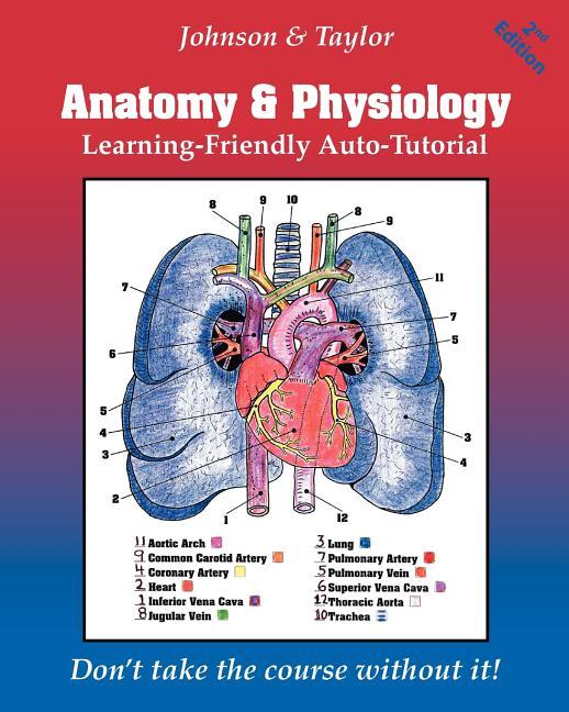 Textbooks | Campus Store | Bellingham Technical College
